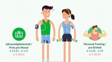 Infografik Fitness klein