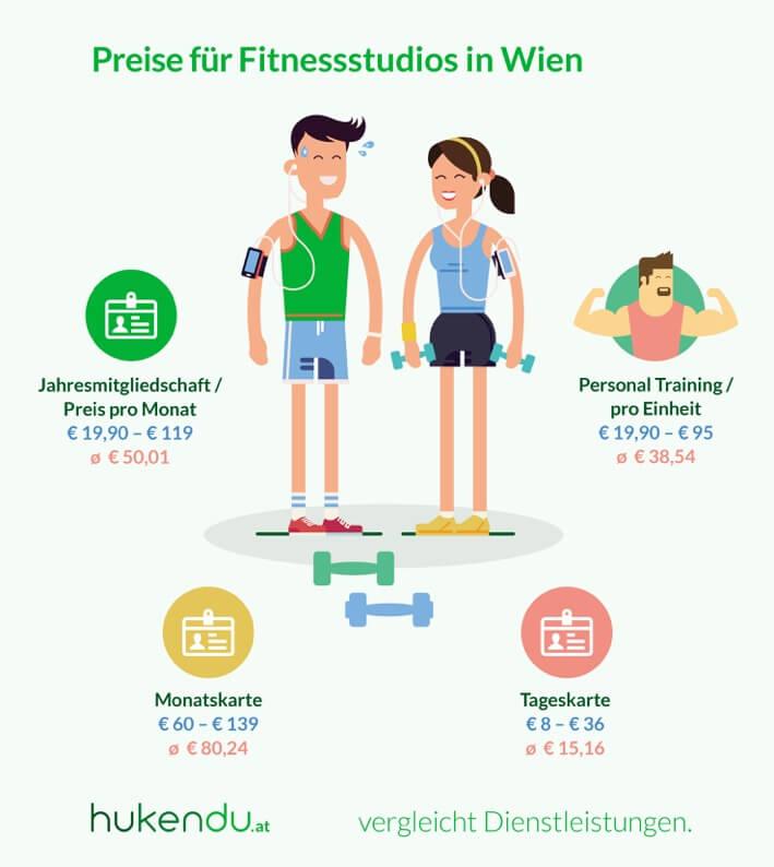hukendu Infografik Fitnessstudios 02-2016